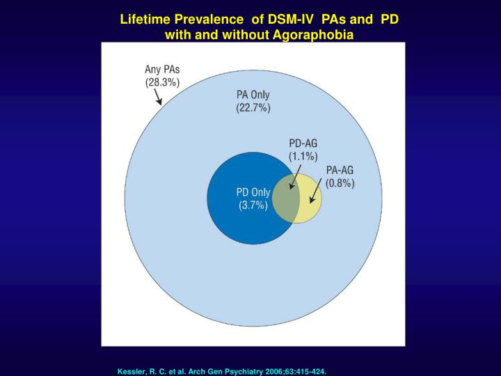Lifetime Prevalence  of DSM-IV  PAs and  PD