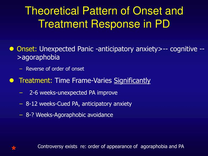 Theoretical Pattern of Onset and  Treatment Response in PD