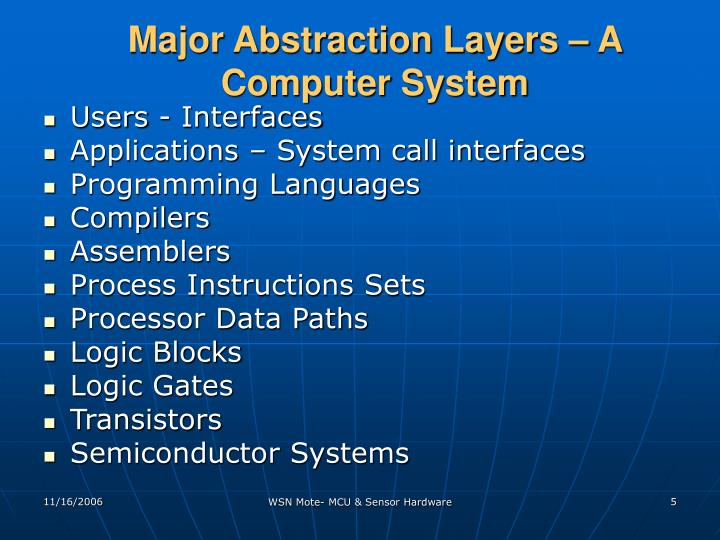 Major Abstraction Layers – A Computer System