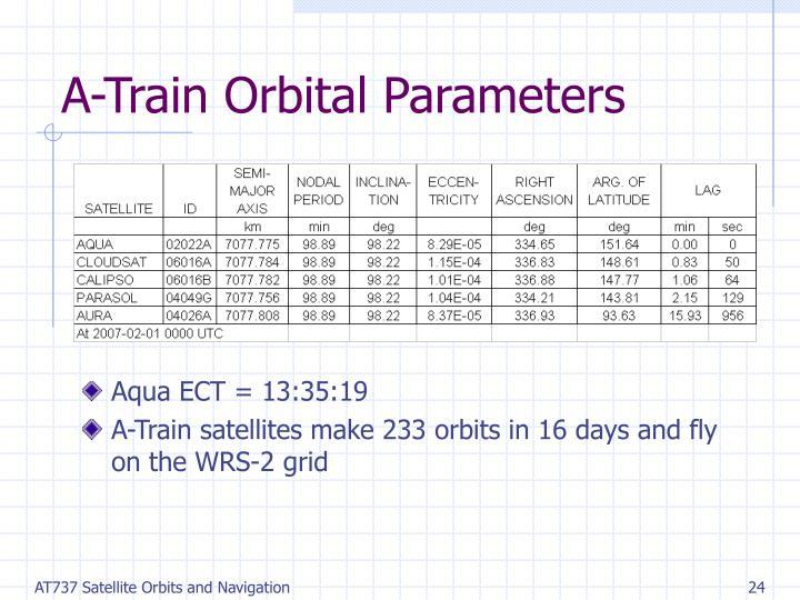 A-Train Orbital Parameters
