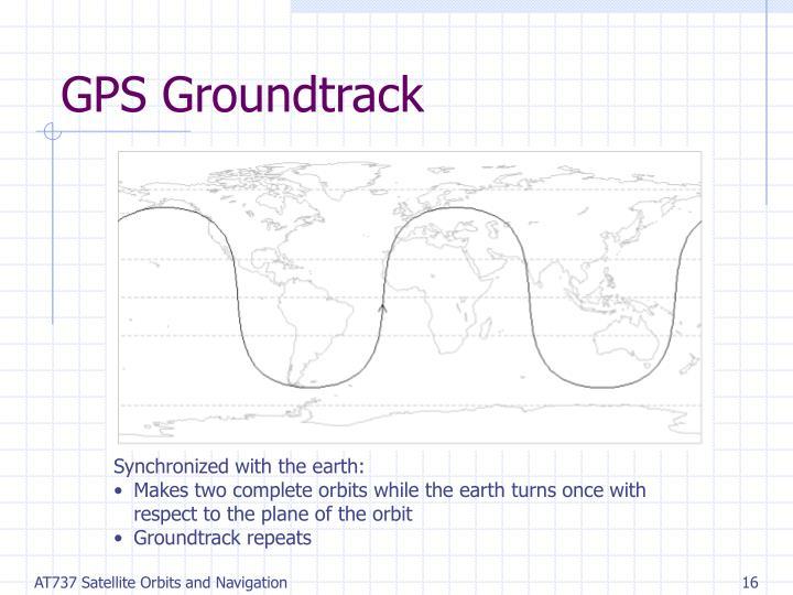 GPS Groundtrack