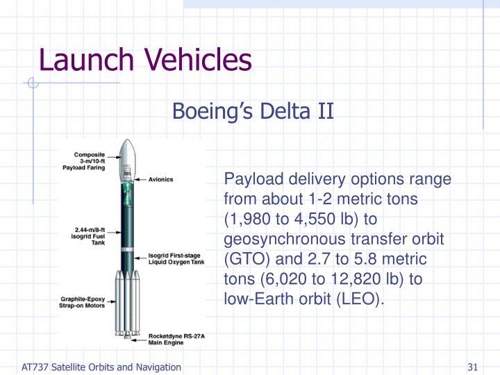 Launch Vehicles