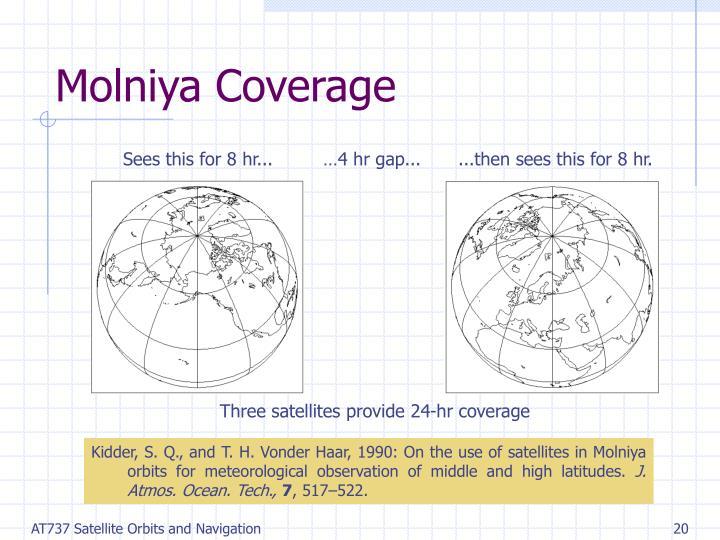 Molniya Coverage