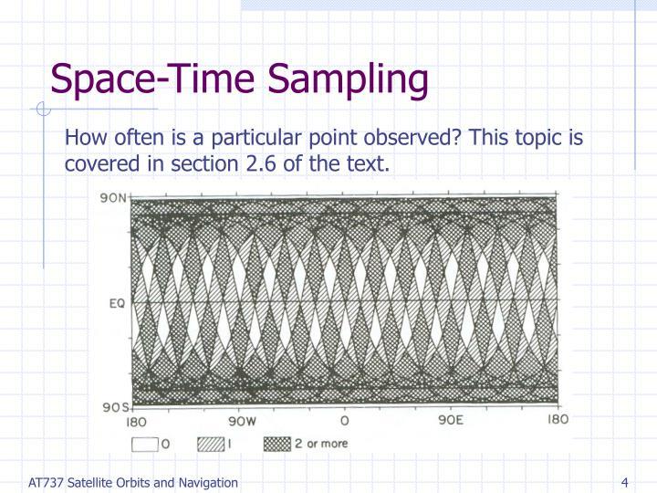 Space-Time Sampling