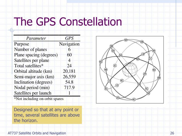 The GPS Constellation