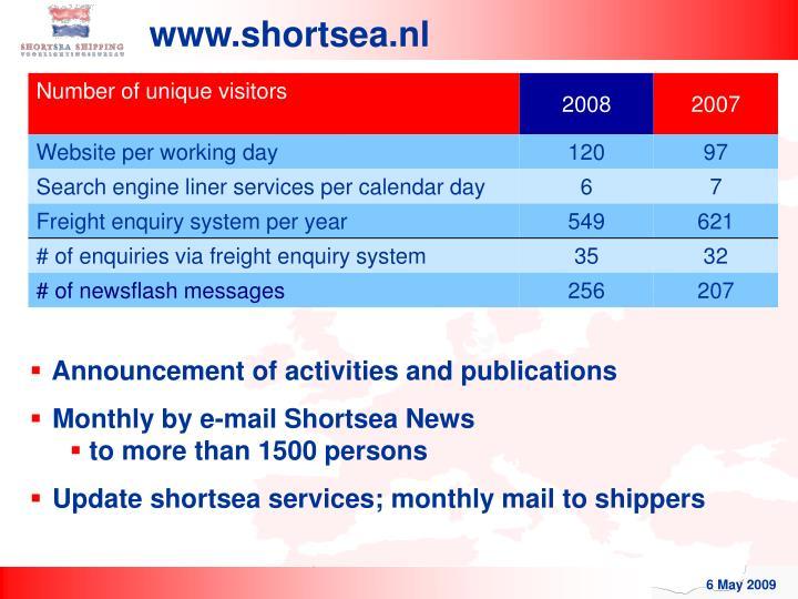 www.shortsea.nl