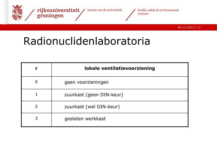 Radionuclidenlaboratoria