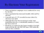 by elections voter registration