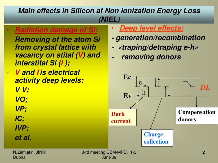 Main effects in silicon at non ionization energy loss niel
