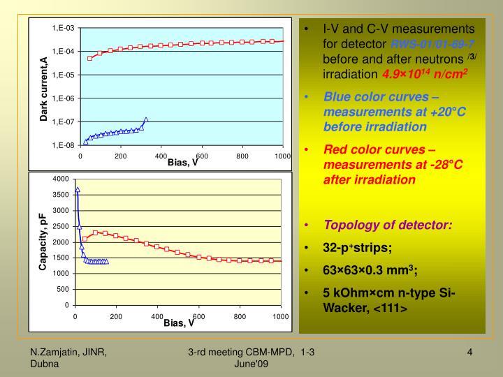 I-V and C-V measurements for detector