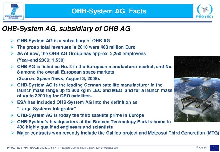 OHB-System AG, Facts