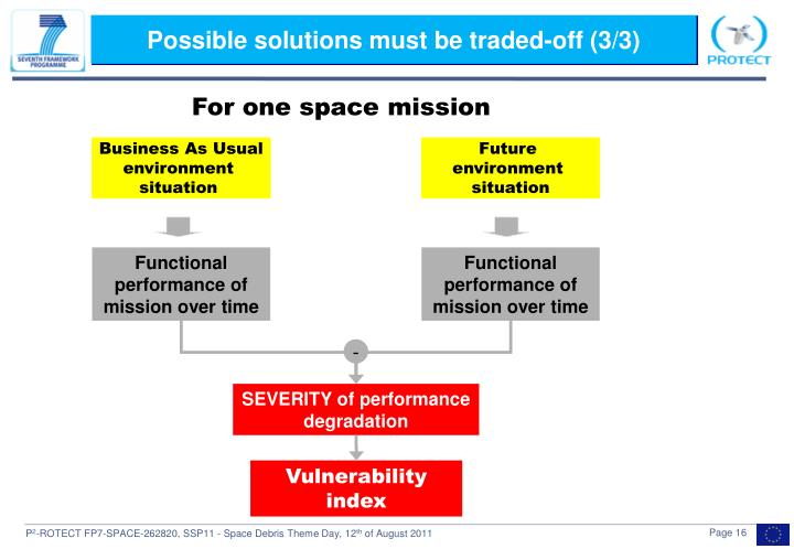 Possible solutions must be traded-off (3/3)