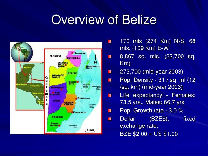 Overview of belize