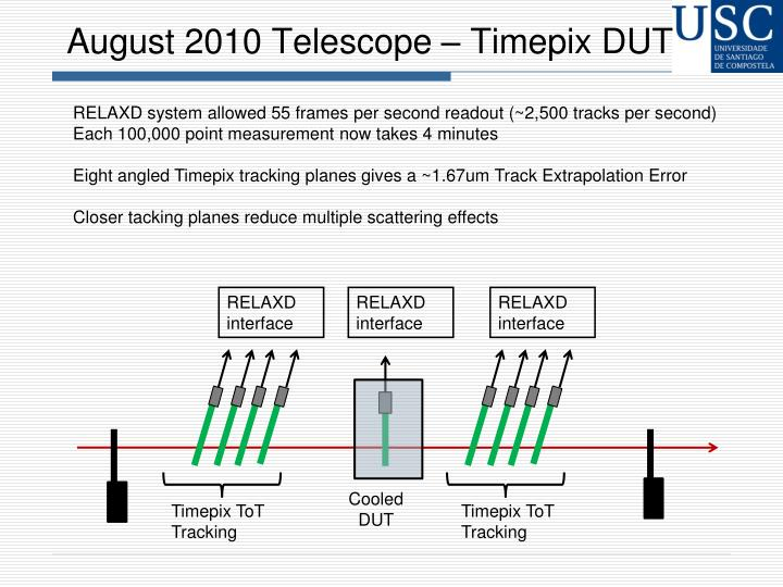 August 2010 Telescope – Timepix DUT