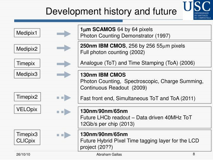 Development history and future