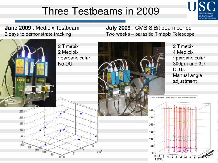 Three Testbeams in 2009