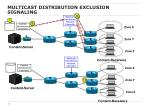 multicast distribution exclusion signaling1