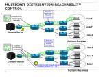 multicast distribution reachability control1