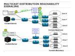 multicast distribution reachability signaling