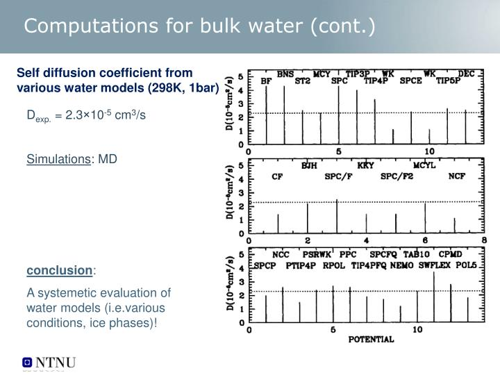 Computations for bulk water (cont.)