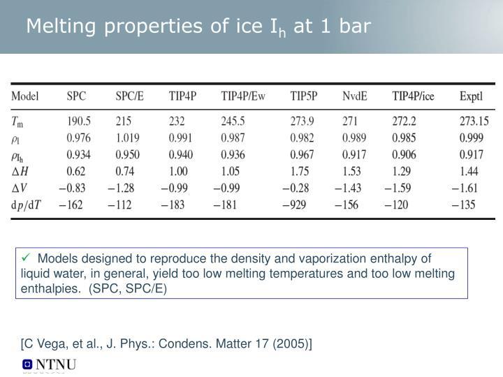 Melting properties of ice I