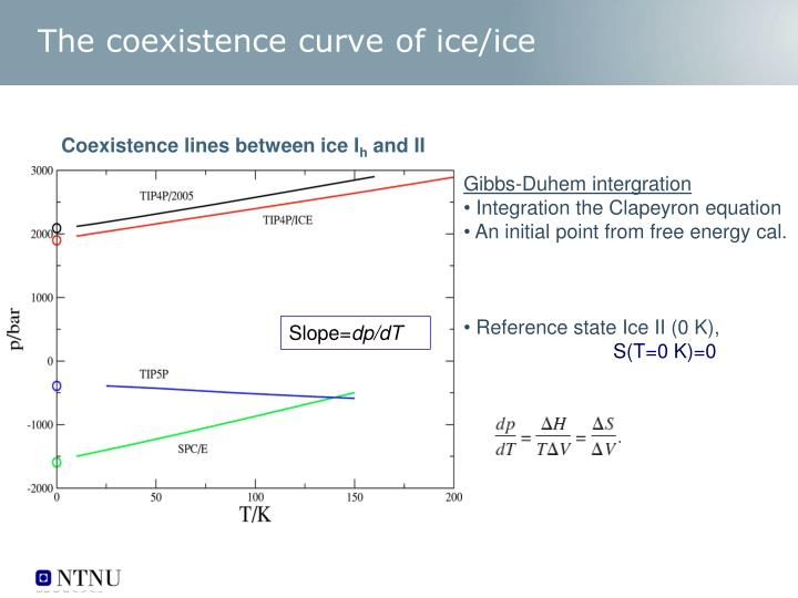 The coexistence curve of ice/ice