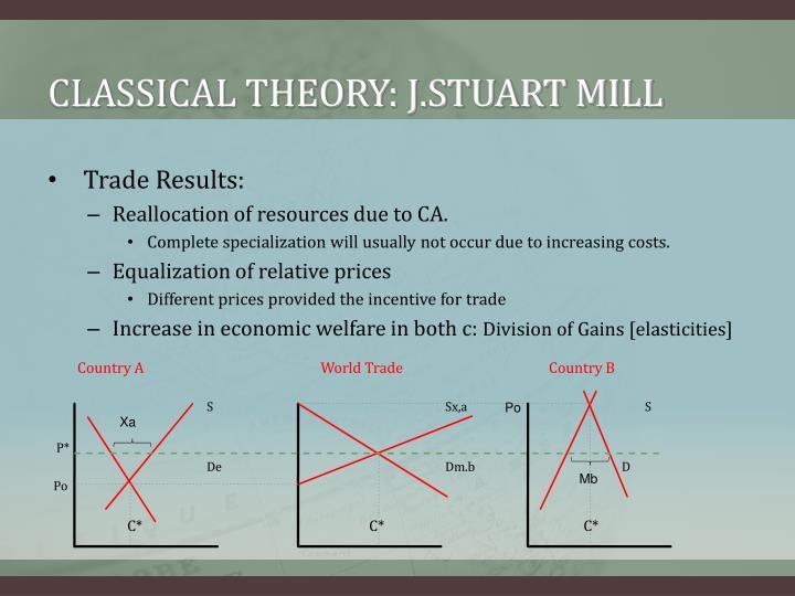 CLASSICAL THEORY: J.STUART MILL