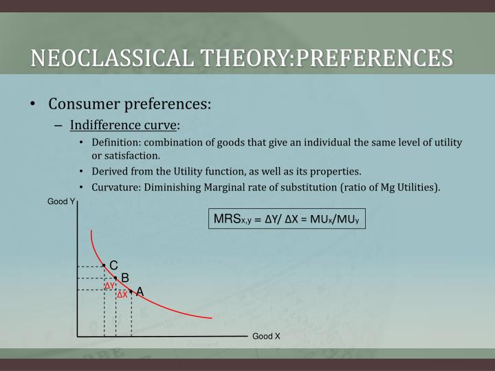 Neoclassical theory preferences