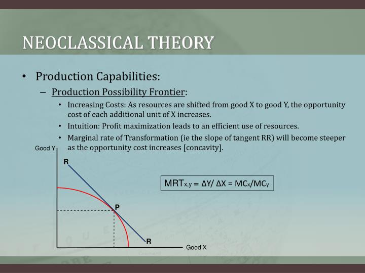 NEOCLASSICAL THEORY