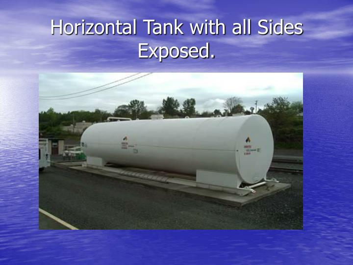 Horizontal Tank with all Sides Exposed.