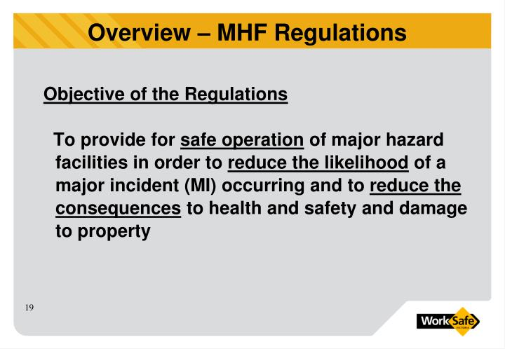 Objective of the Regulations