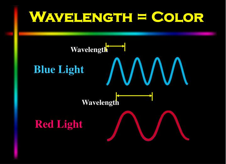 Wavelength = Color