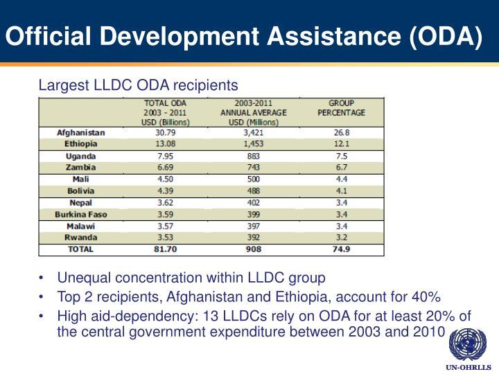 Official development assistance oda1