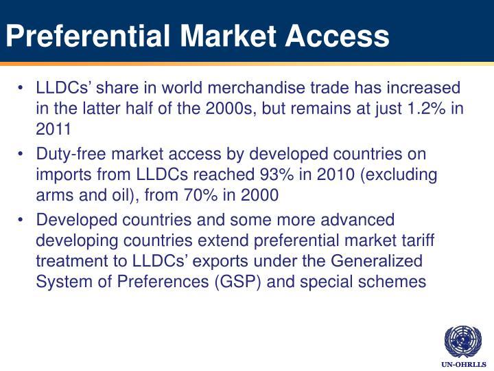 Preferential Market Access