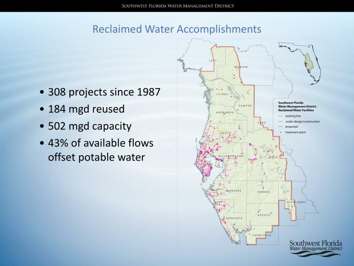 Reclaimed Water Accomplishments