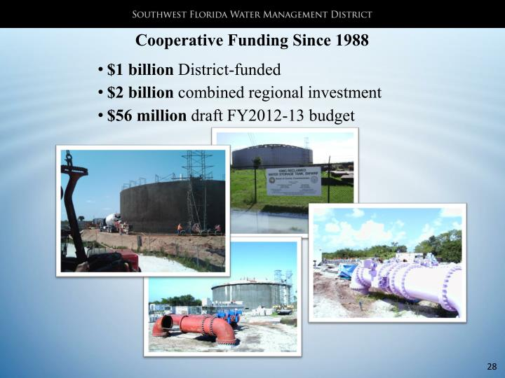 Cooperative Funding Since 1988