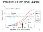 possibility of beam power upgrade