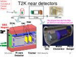 t2k near detectors