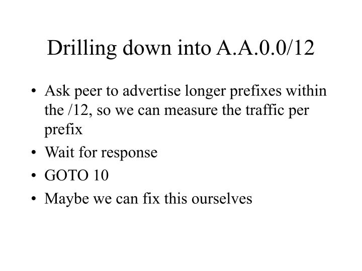 Drilling down into A.A.0.0/12