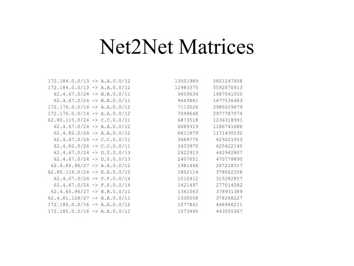 Net2Net Matrices