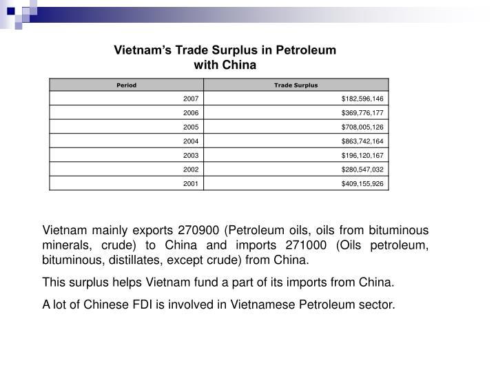 Vietnam's Trade Surplus in Petroleum with China