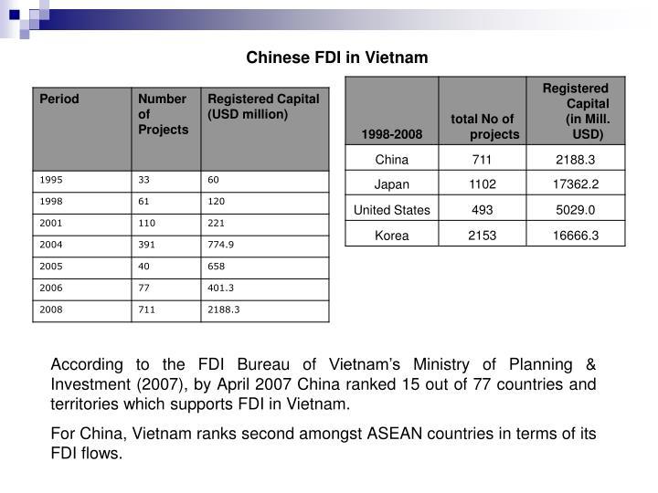 Chinese FDI in Vietnam