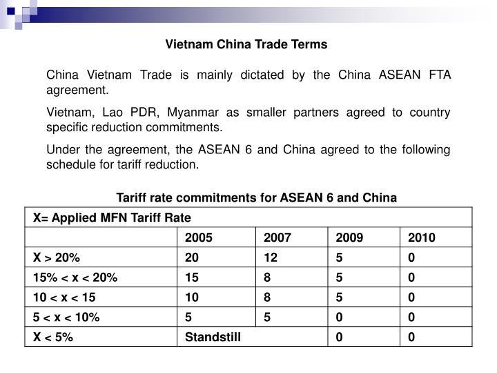 Vietnam China Trade Terms