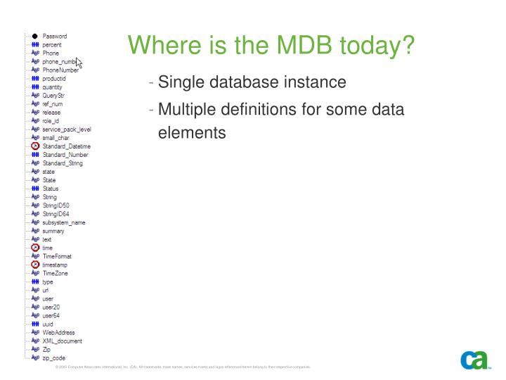 Where is the MDB today?