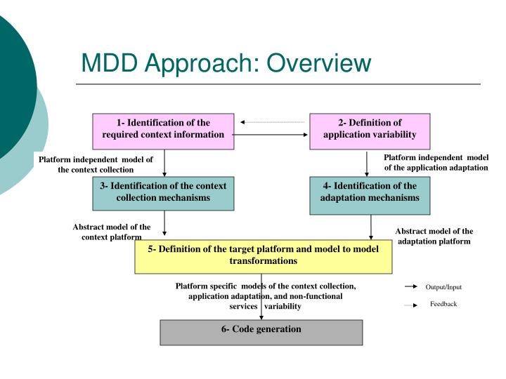 MDD Approach: Overview