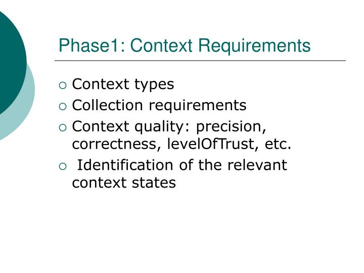 Phase1: Context Requirements