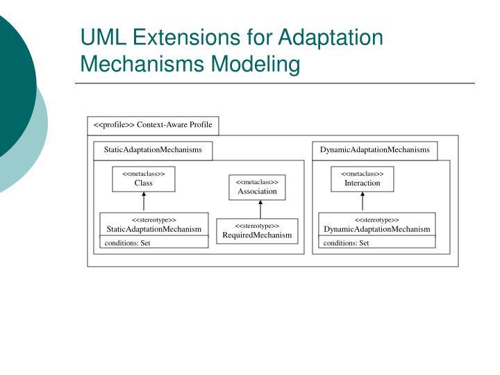 UML Extensions for Adaptation Mechanisms Modeling