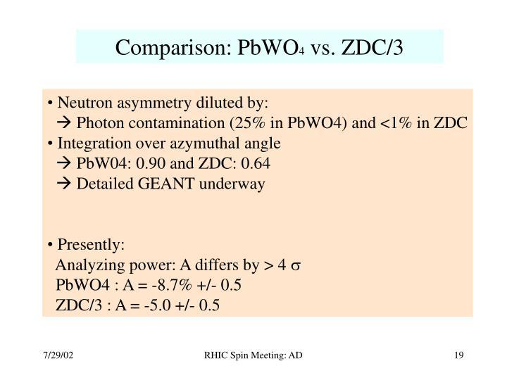 Comparison: PbWO