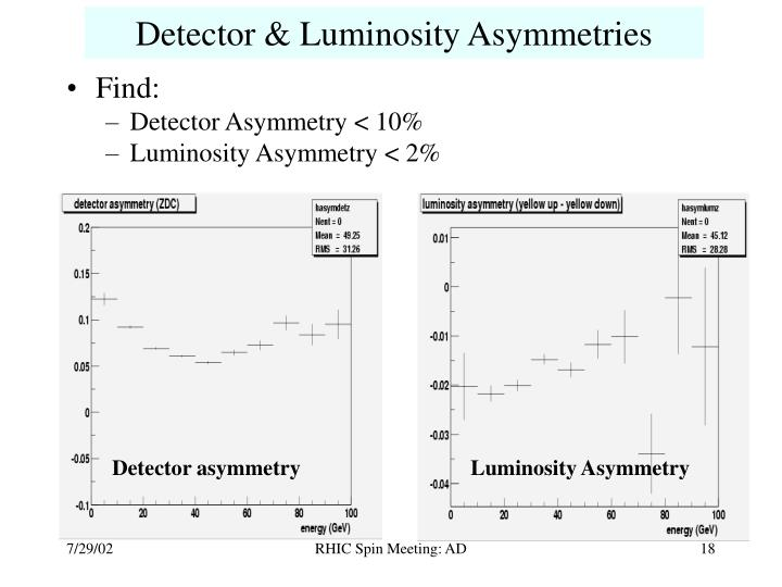 Detector & Luminosity Asymmetries