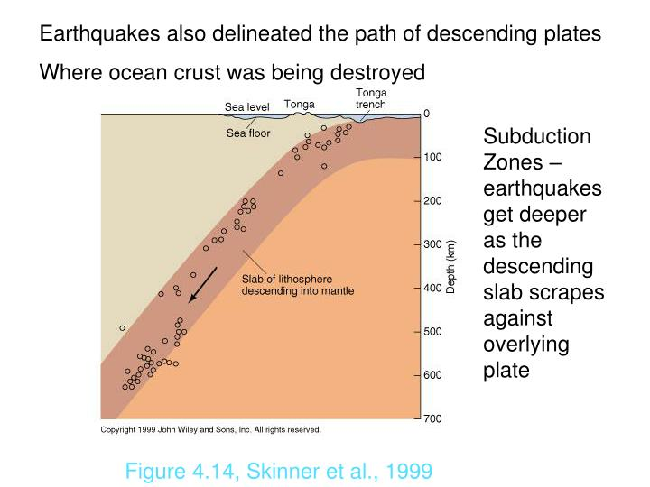 Earthquakes also delineated the path of descending plates
